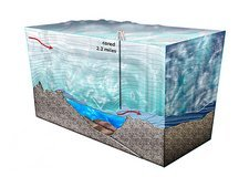 Lake Vostok cross-section, artwork