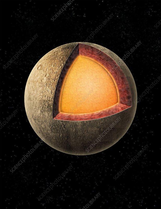 layers of planet mercury - photo #7