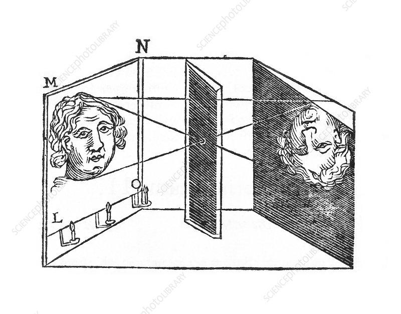 illustration of a camera obscura  4643