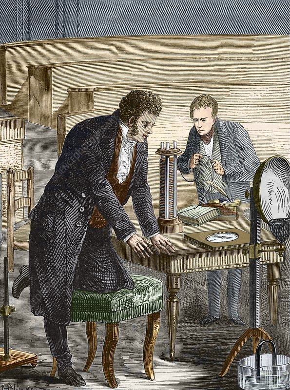 Oersted discovering electromagnetism