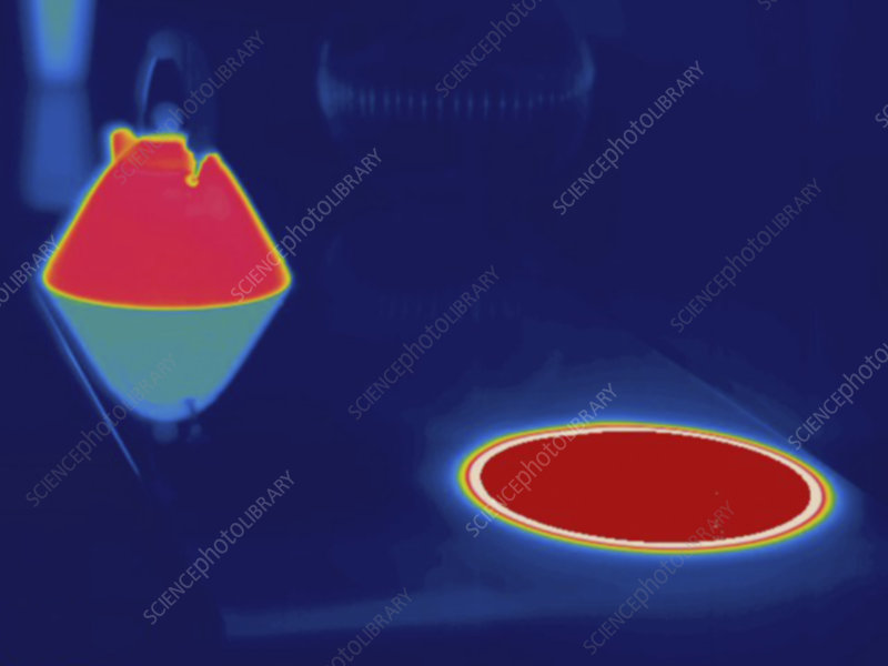 Thermogram boiling kettle on stove