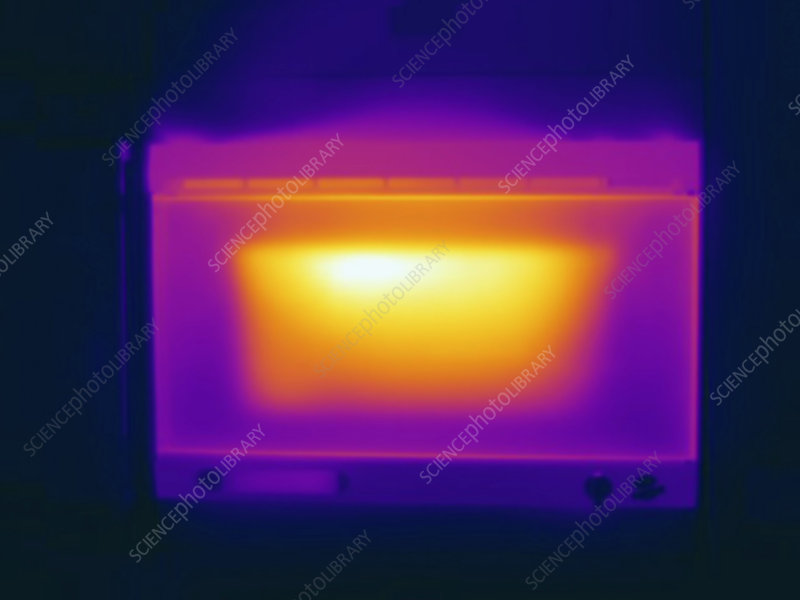 Thermogram, Oven, temperature variation