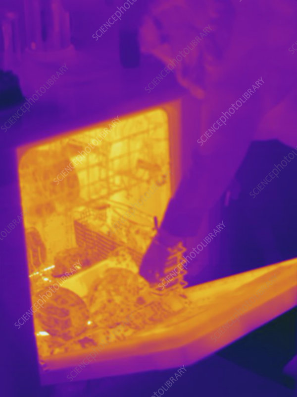 Thermogram - Dishwasher after wash cycle