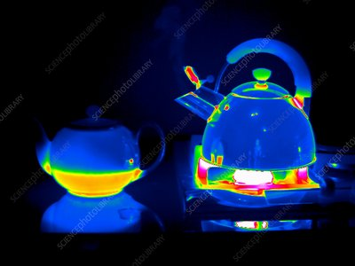Kettle and teapot, thermogram