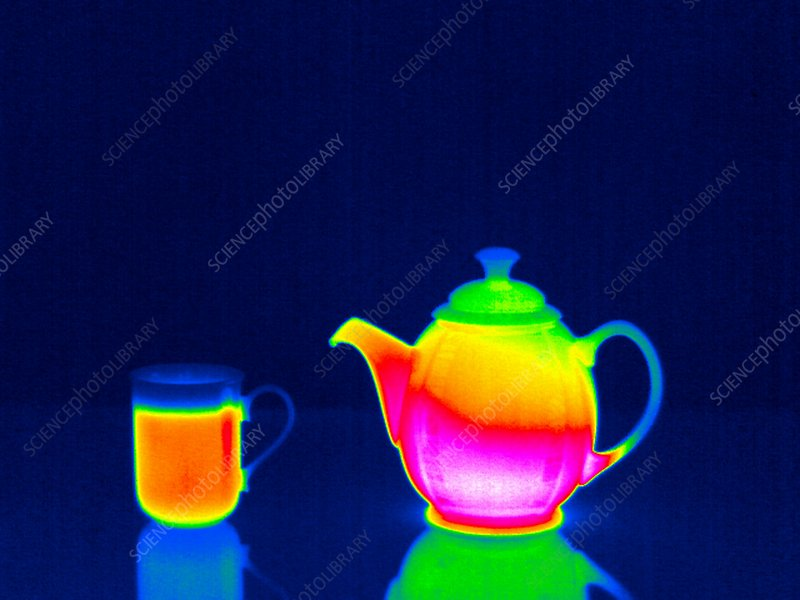 Teapot and hot drink, thermogram