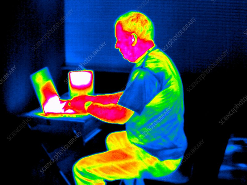 Computer use, thermogram