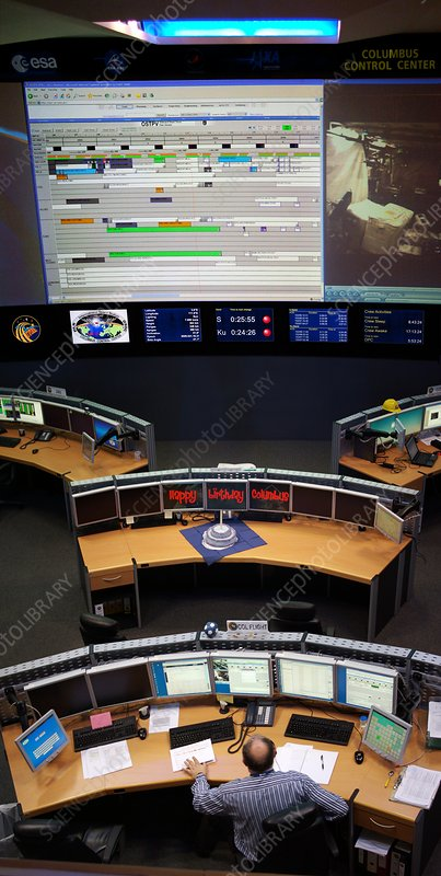 Control centre for ISS Columbus module