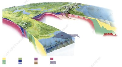 North American geology and oil slick