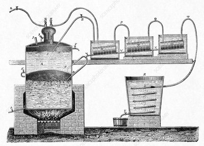 Distillation apparatus, 19th century