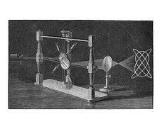 Optics experiment, historical artwork