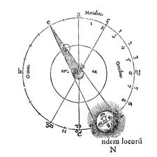 Lunar eclipse diagram, 1552
