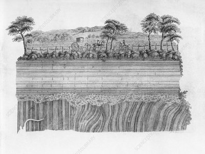 Hutton's unconformity, 1787 artwork