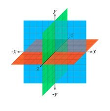 Three-dimensional Euclidean space