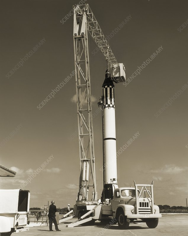 First US manned space flight, 1961