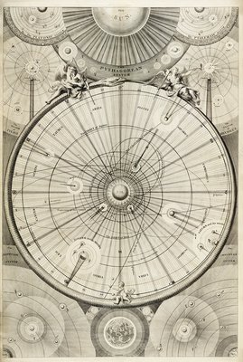18th Century astronomical diagrams