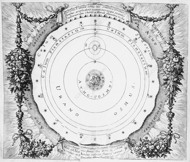 Geocentric cosmology, 1696 artwork