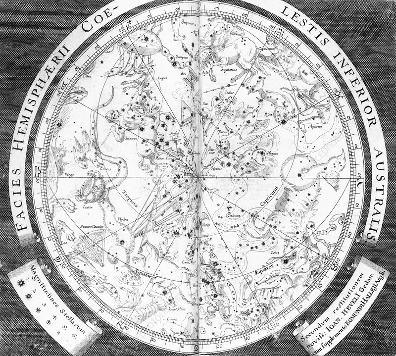 Southern constellations, 1696 artwork