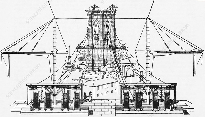 Brooklyn Bridge Diagram