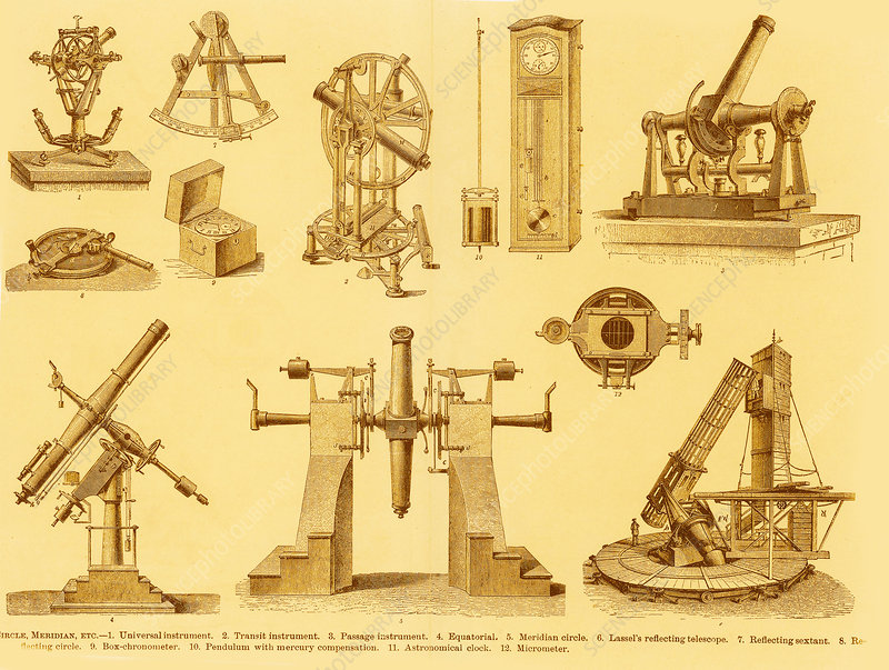Historical astronomy instruments