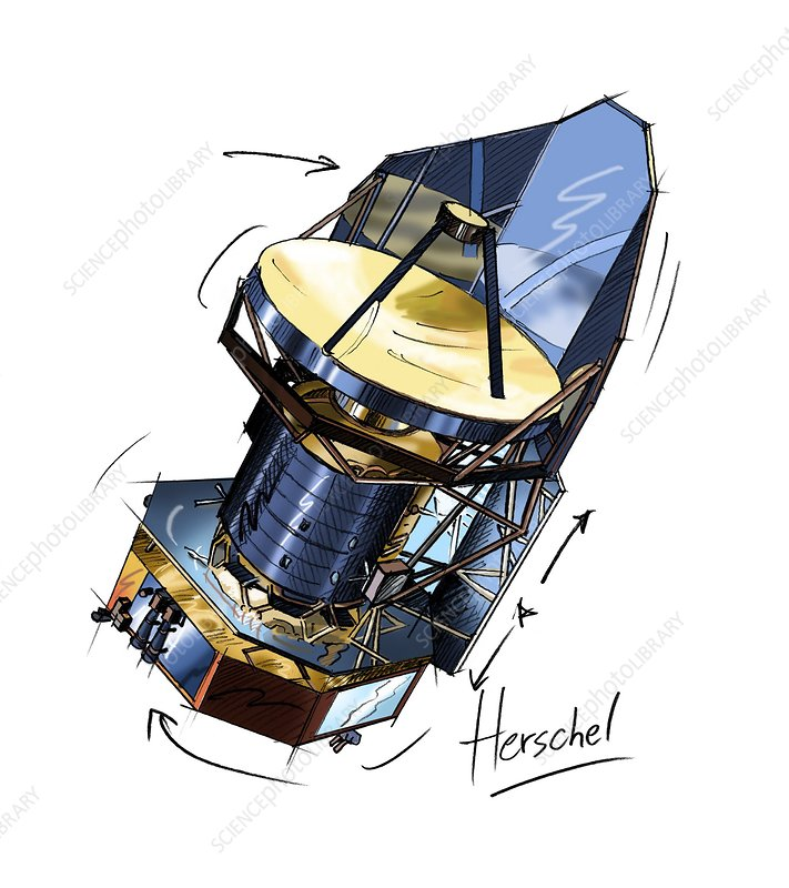 Herschel Space Observatory, artwork