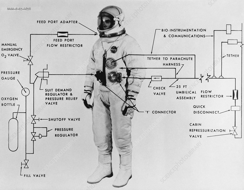 space suit layers diagram - photo #15
