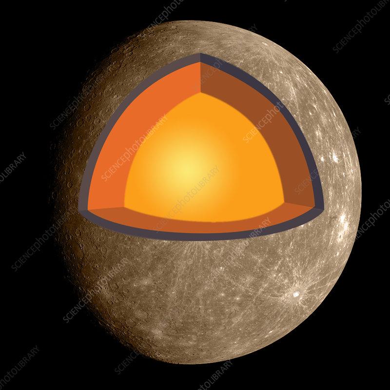 inside planet mercury - photo #7