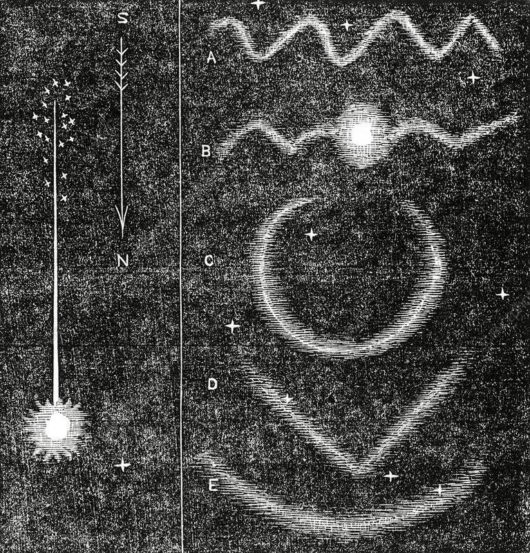 Meteor and other phenomena, 1846