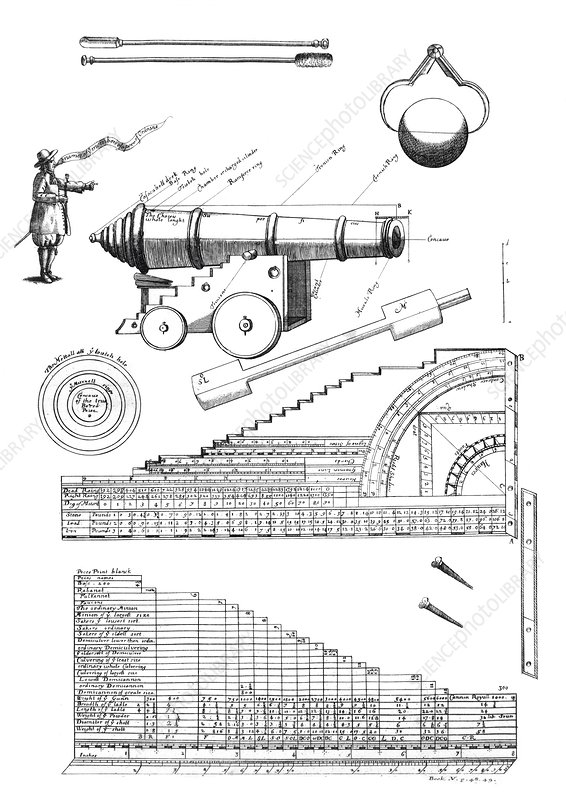 Cannon diagram and tables, 1669