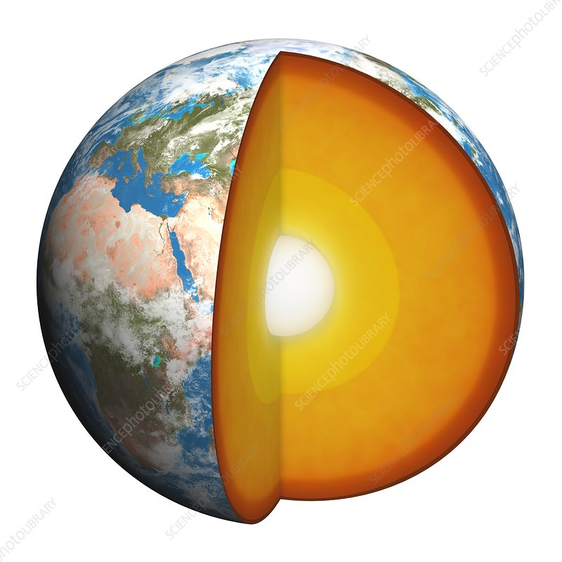 Diagram showing interior of the Earth