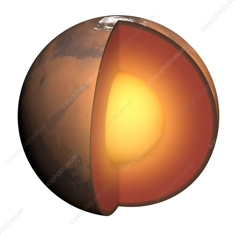 Diagram showing interior of Mars - Stock Image - C008/5240 - Science Photo  LibraryScience Photo Library