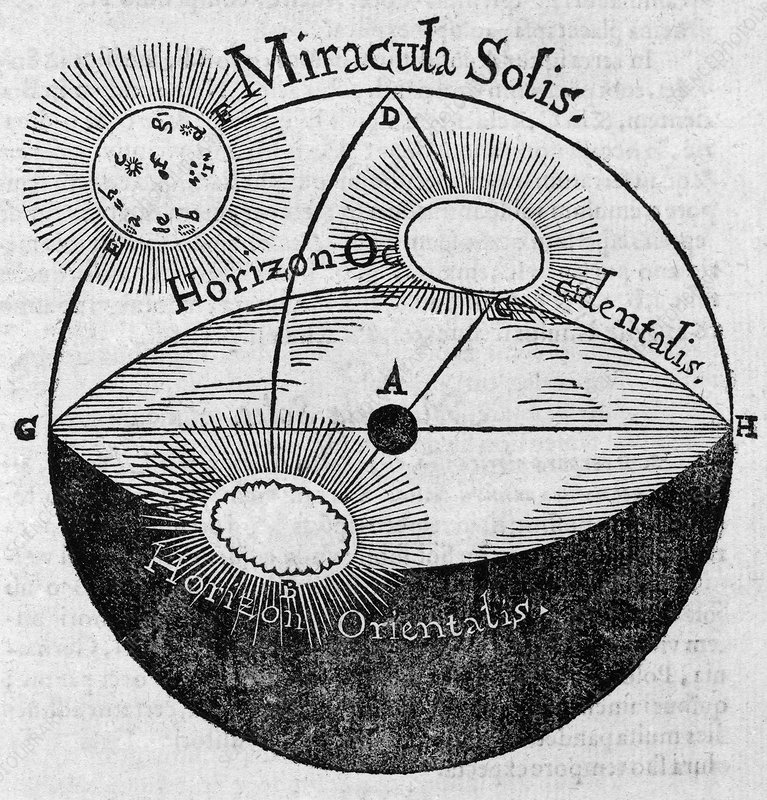 Distortion of the Sun, 17th century