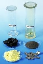 Items used in chemistry experiments