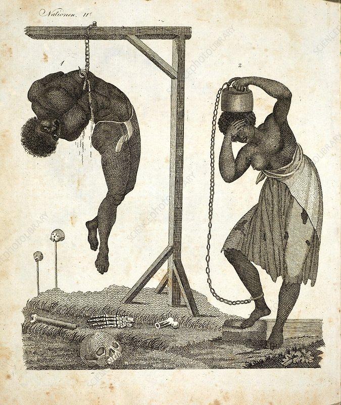 1810 Punishment of Slaves engraving