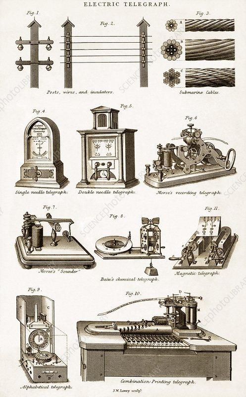 19th Century Electric Telegraph Equipment - Stock Image ...  19th Century El...