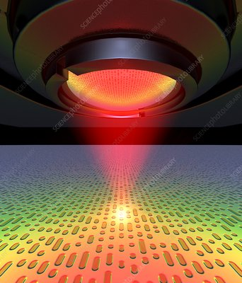 Laser reading digital pits on a CD/DVD