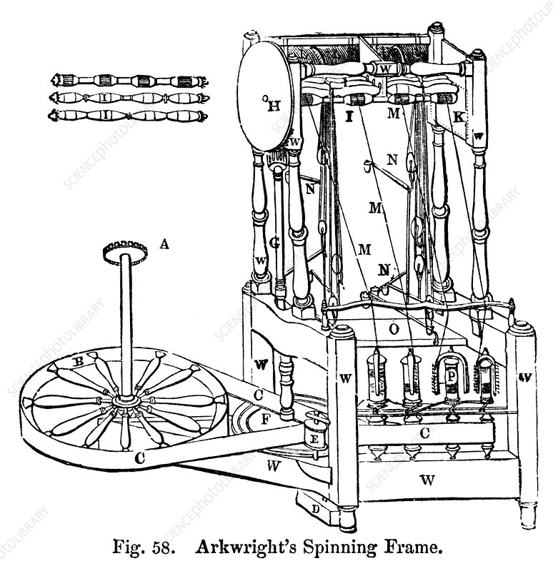 20th Century thread spinning machine - Stock Image C009/1123 ...