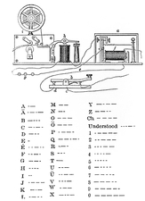 Morse code apparatus, historical artwork