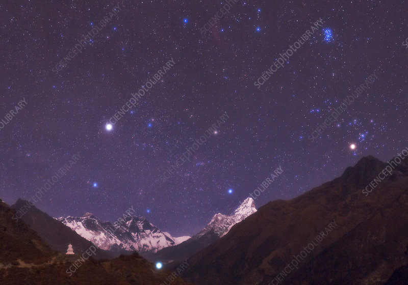 Mount Everest Starry Sky