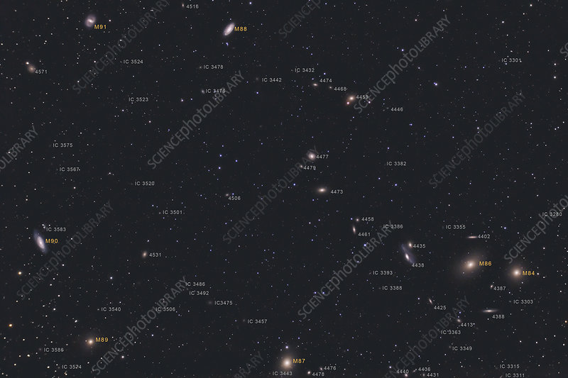 The Virgo Cluster of Galaxies