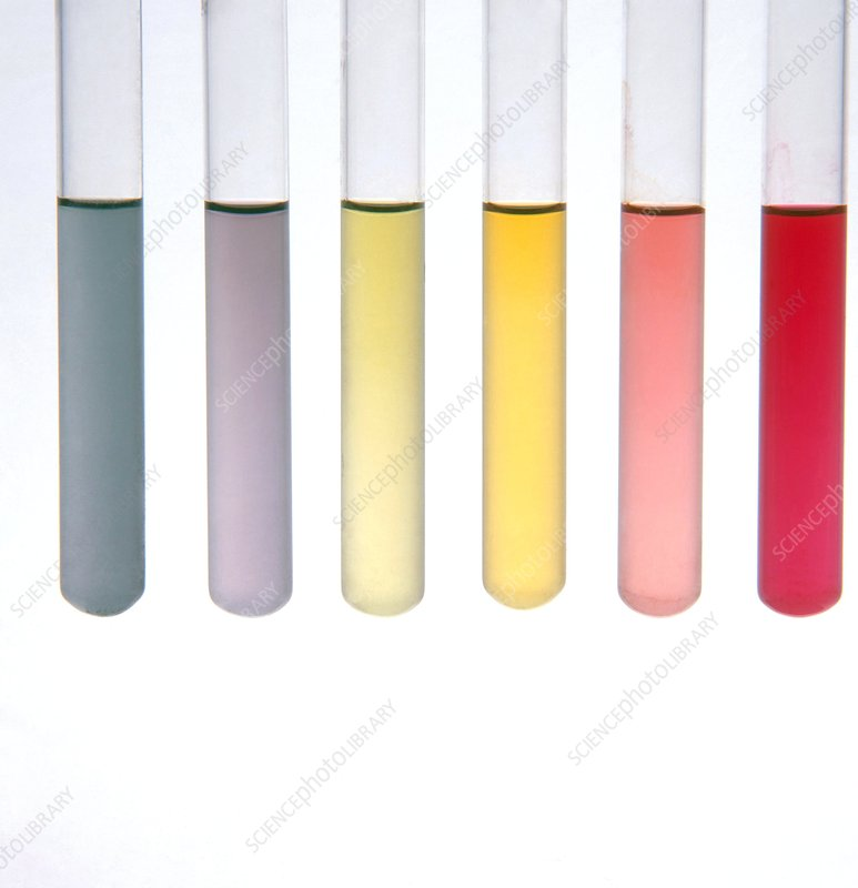 Various pH Values