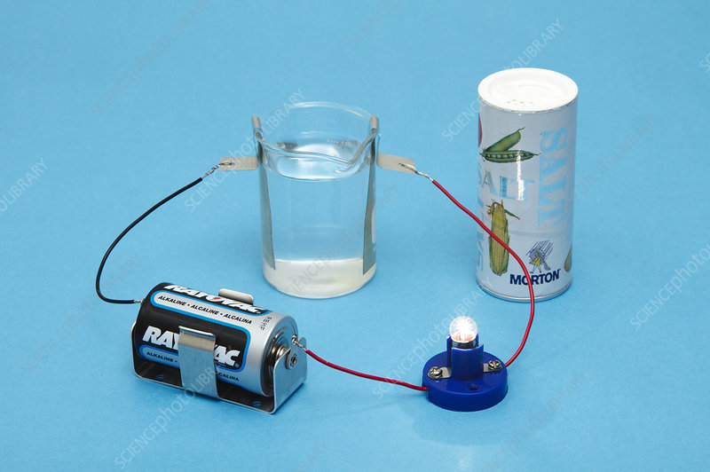 Salt Water Conductor : Electrical conductivity of stock image c