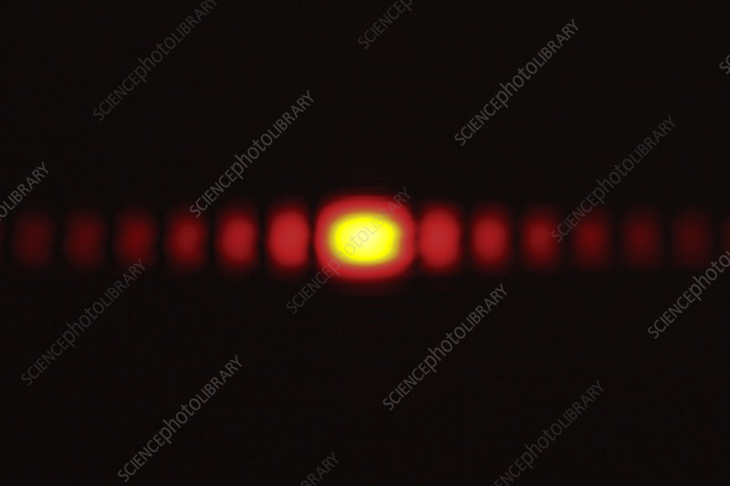 Diffraction on a Slit, 1 of 3