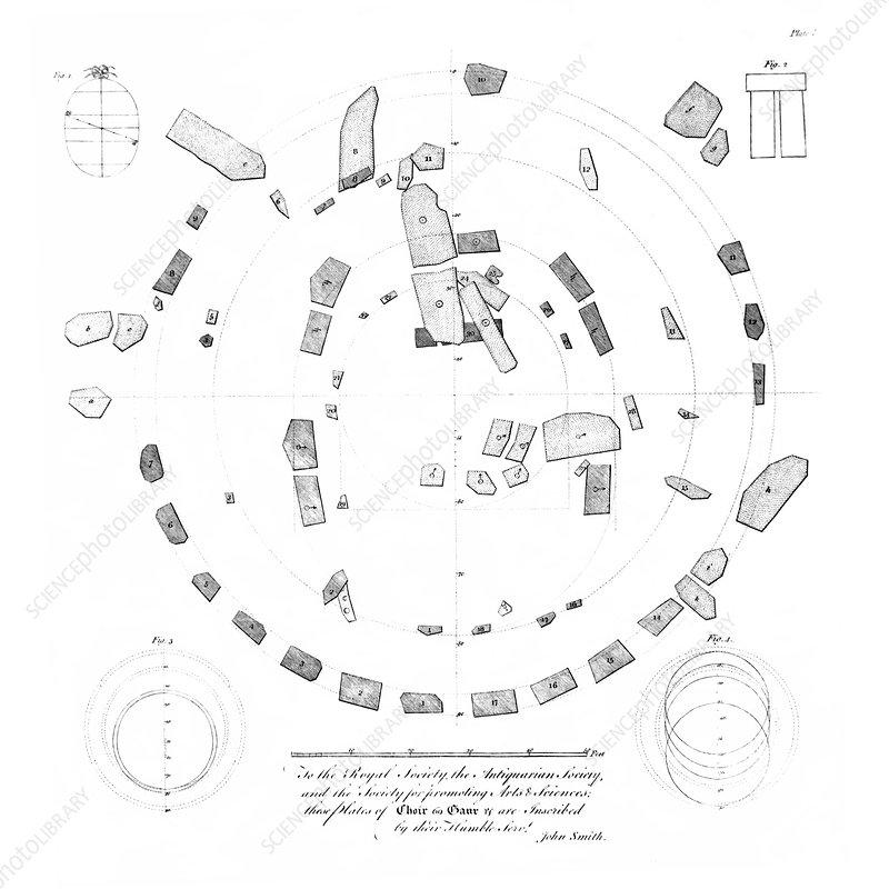 18th century plan of stonehenge  5100