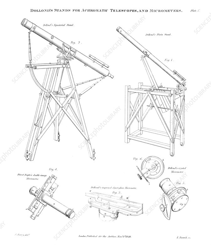 Telescope stands, 19th century
