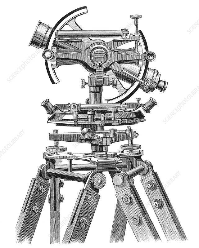 Everest theodolite, 19th century