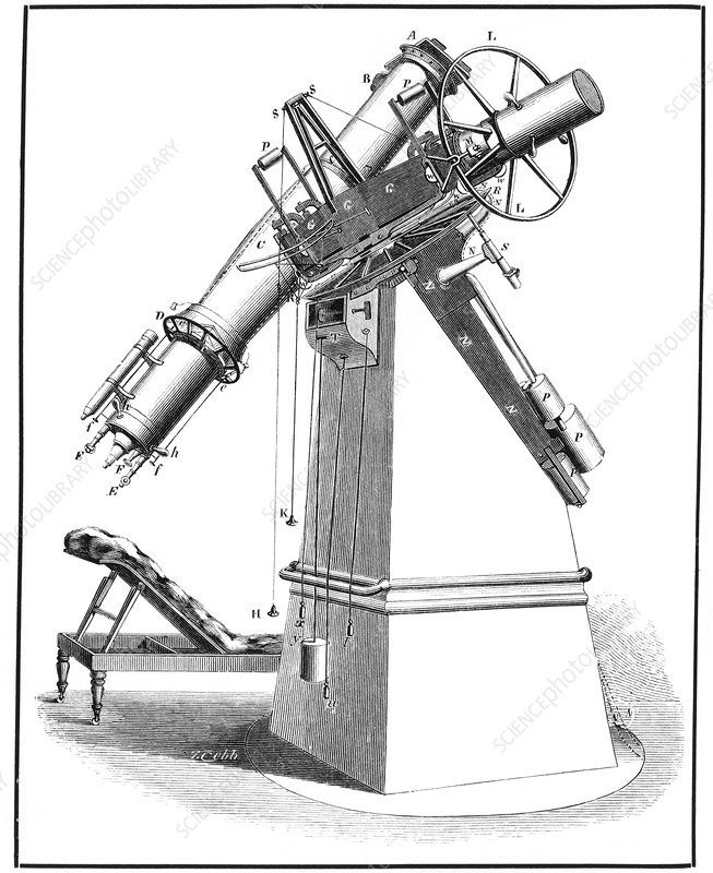 Oxford heliometer, 19th century