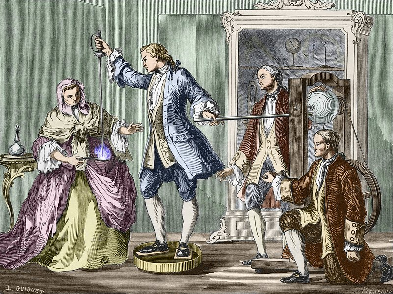 18th Century electrical experiment