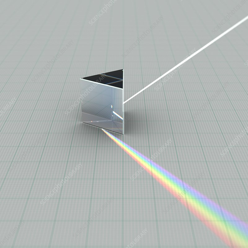 Glass Prism refracting colour spectrum