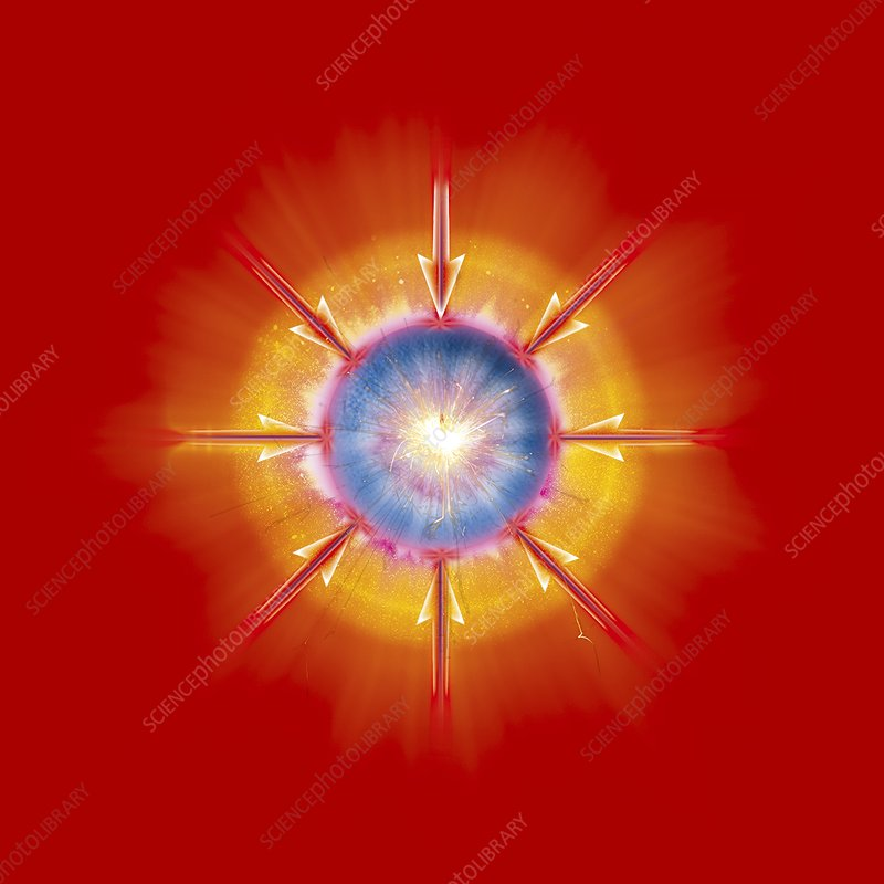 the concept behind nuclear fusion on the production of energy Iter is the world's largest fusion experiment  unlimited energy fusion, the nuclear reaction that powers the sun and the stars, is a potential source of safe,.