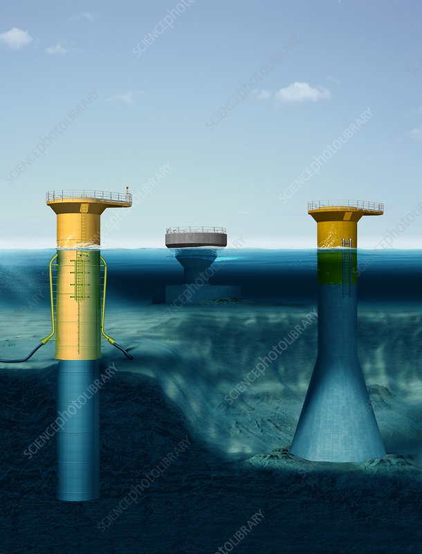 Offshore wind farm foundations, artwork
